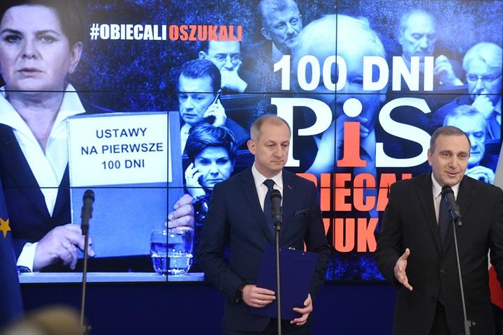PO o 100 dniach rządu: PiS nie realizuje obietnic, Polska tonie w chaosie