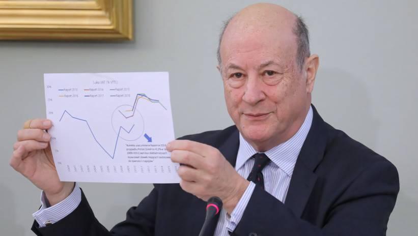 Rostowski: twierdzenie, że luka VAT w latach 2008-2015 wynosiła 300 mld zł – niedopuszczalne